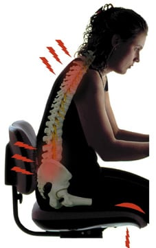 Head-forward posture and pain