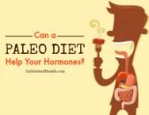 Can a Paleo Diet Help Your Hormones?