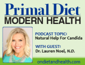 Natural Help For Candida With Dr. Lauren Noel